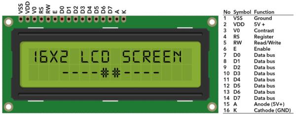 معرفی پایه ها در آموزش راه اندازی lcd کاراکتری با میکروکنترلر AVR