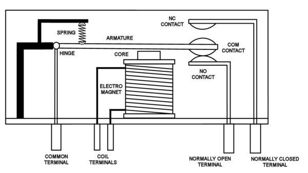 ساختار داخلی رله در اتصال رله به میکرو با ترانزیستور
