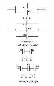 و انواع آن محاسبات 2