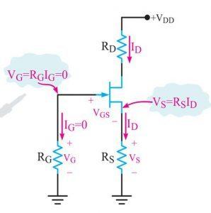 ترانزیستور خانواده FET و انواع آن (11)