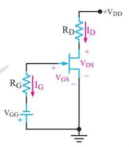 ترانزیستور خانواده FET و انواع آن (12)