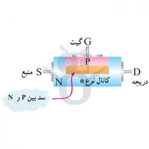 ترانزیستور خانواده FET و انواع آن (2)