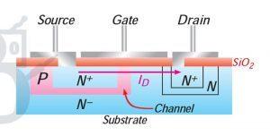 ترانزیستور خانواده FET و انواع آن (20)