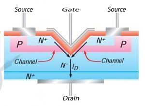 ترانزیستور خانواده FET و انواع آن (21)
