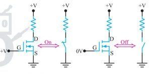 ترانزیستور خانواده FET و انواع آن (22)