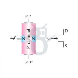 ترانزیستور خانواده FET و انواع آن (4)