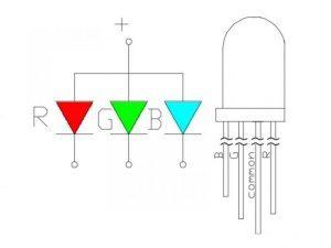 راه اندازی LED RGB با آردوینو (2)