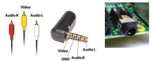 ساخت تبدیل AV برای دریافت تصویر آنالوگ با رزبری پای (6)