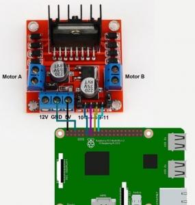راه اندازی موتور Dc به کمک ماژول L298 با رزبری پای (2)
