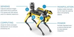 مهارت های ربات اسپات 2020