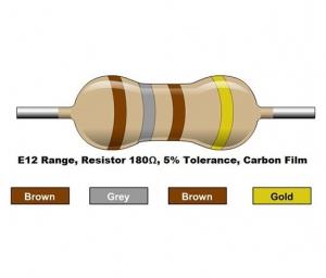 فیلم کربن در انواع مقاومت و محاسبات آن